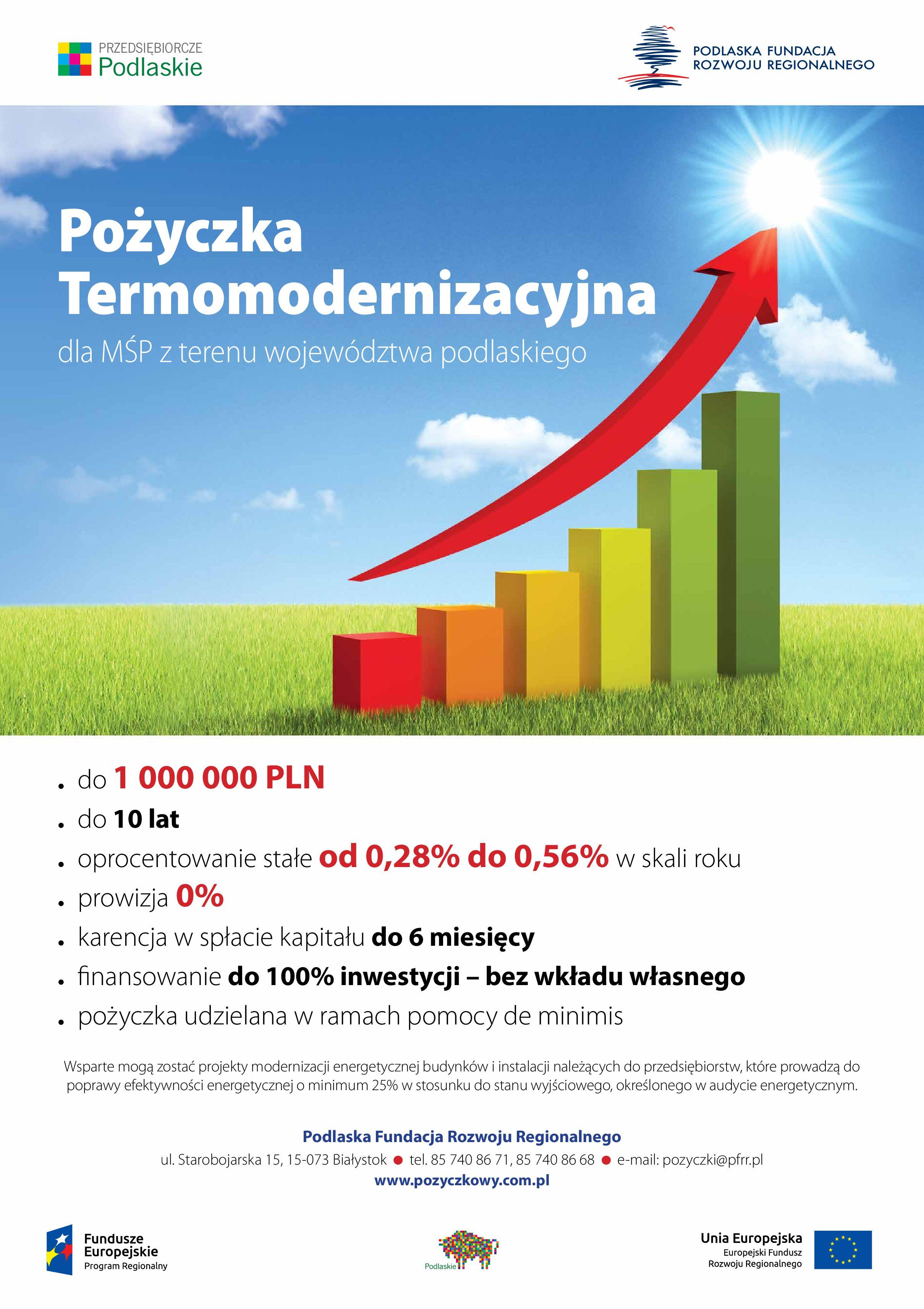 Niskooprocentowana pożyczka dla przedsiębiorców z województwa podlaskiego